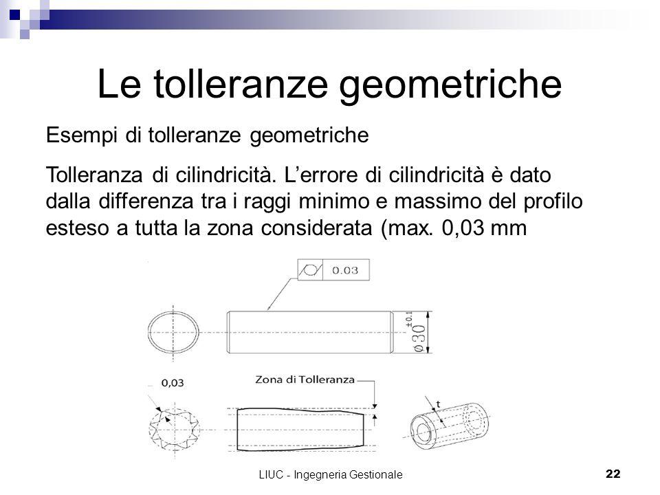 LIUC - Ingegneria Gestionale22 Le tolleranze geometriche Esempi di tolleranze geometriche Tolleranza di cilindricità. Lerrore di cilindricità è dato d