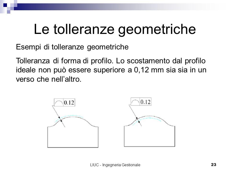 LIUC - Ingegneria Gestionale23 Le tolleranze geometriche Esempi di tolleranze geometriche Tolleranza di forma di profilo. Lo scostamento dal profilo i