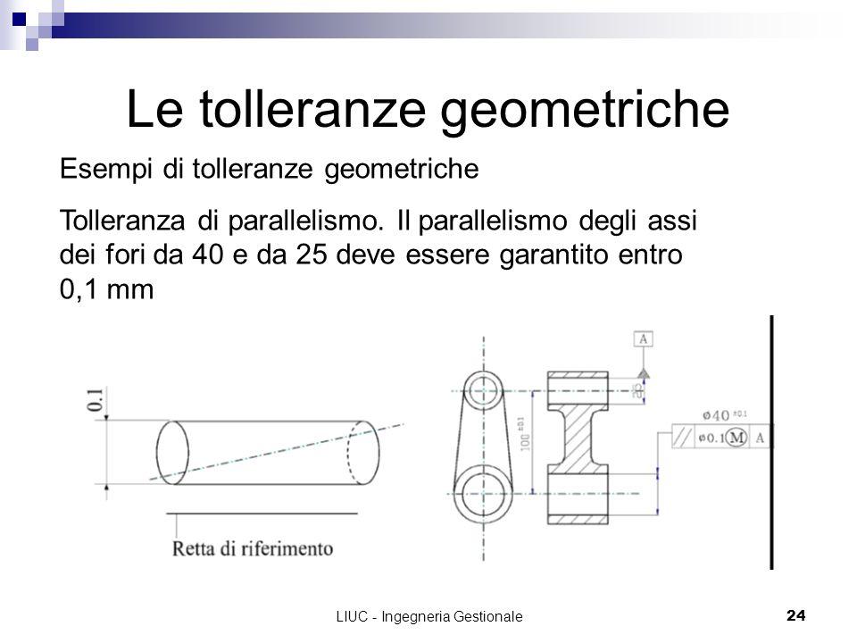 LIUC - Ingegneria Gestionale24 Le tolleranze geometriche Esempi di tolleranze geometriche Tolleranza di parallelismo. Il parallelismo degli assi dei f