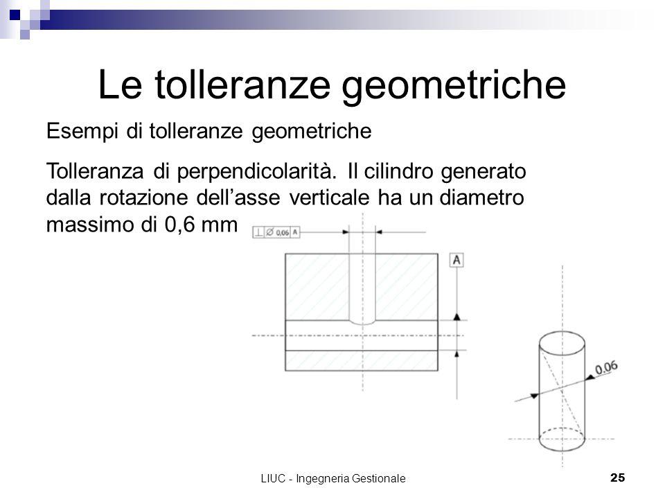 LIUC - Ingegneria Gestionale25 Le tolleranze geometriche Esempi di tolleranze geometriche Tolleranza di perpendicolarità. Il cilindro generato dalla r