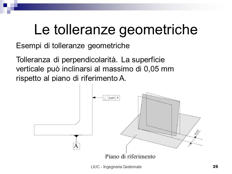 LIUC - Ingegneria Gestionale26 Le tolleranze geometriche Esempi di tolleranze geometriche Tolleranza di perpendicolarità. La superficie verticale può