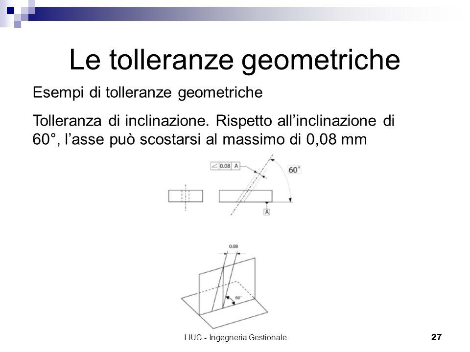 LIUC - Ingegneria Gestionale27 Le tolleranze geometriche Esempi di tolleranze geometriche Tolleranza di inclinazione. Rispetto allinclinazione di 60°,