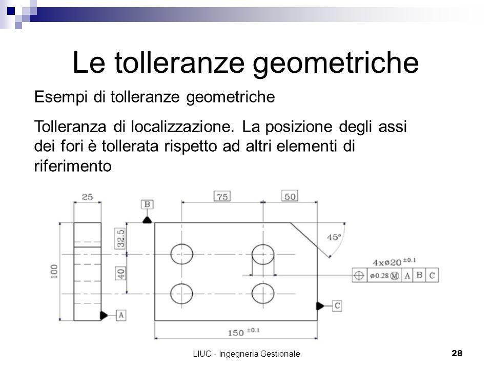 LIUC - Ingegneria Gestionale28 Le tolleranze geometriche Esempi di tolleranze geometriche Tolleranza di localizzazione. La posizione degli assi dei fo