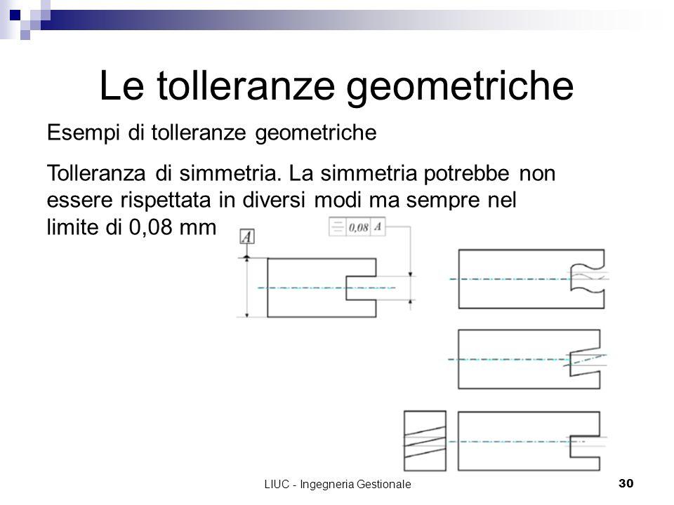 LIUC - Ingegneria Gestionale30 Le tolleranze geometriche Esempi di tolleranze geometriche Tolleranza di simmetria. La simmetria potrebbe non essere ri