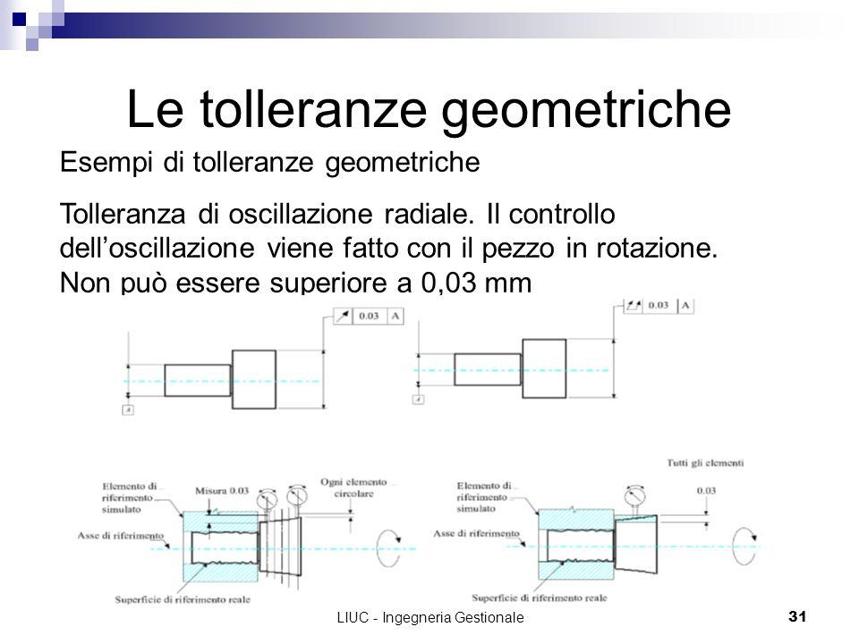 LIUC - Ingegneria Gestionale31 Le tolleranze geometriche Esempi di tolleranze geometriche Tolleranza di oscillazione radiale. Il controllo delloscilla