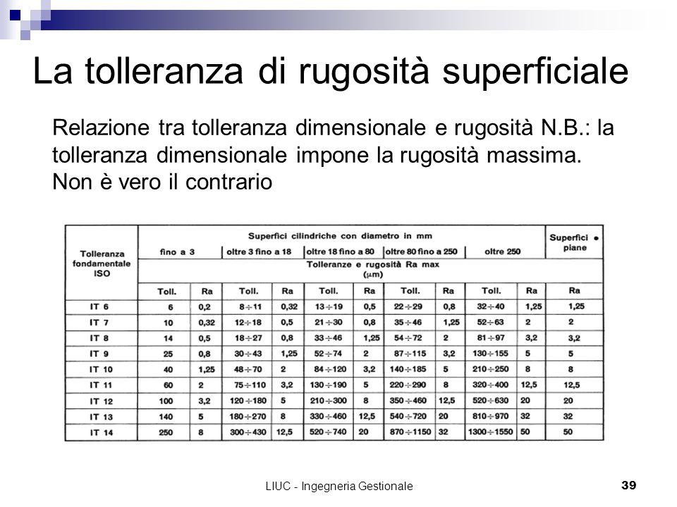 LIUC - Ingegneria Gestionale39 La tolleranza di rugosità superficiale Relazione tra tolleranza dimensionale e rugosità N.B.: la tolleranza dimensional