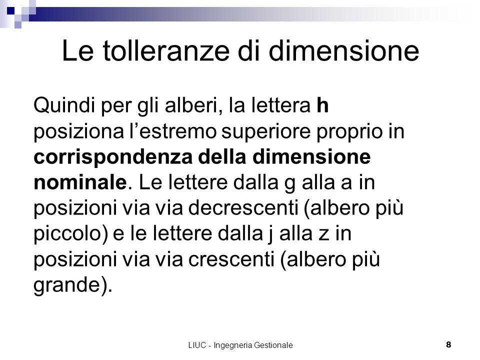 LIUC - Ingegneria Gestionale8 Le tolleranze di dimensione Quindi per gli alberi, la lettera h posiziona lestremo superiore proprio in corrispondenza d