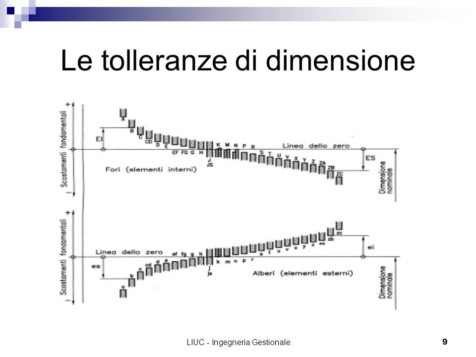 LIUC - Ingegneria Gestionale9 Le tolleranze di dimensione