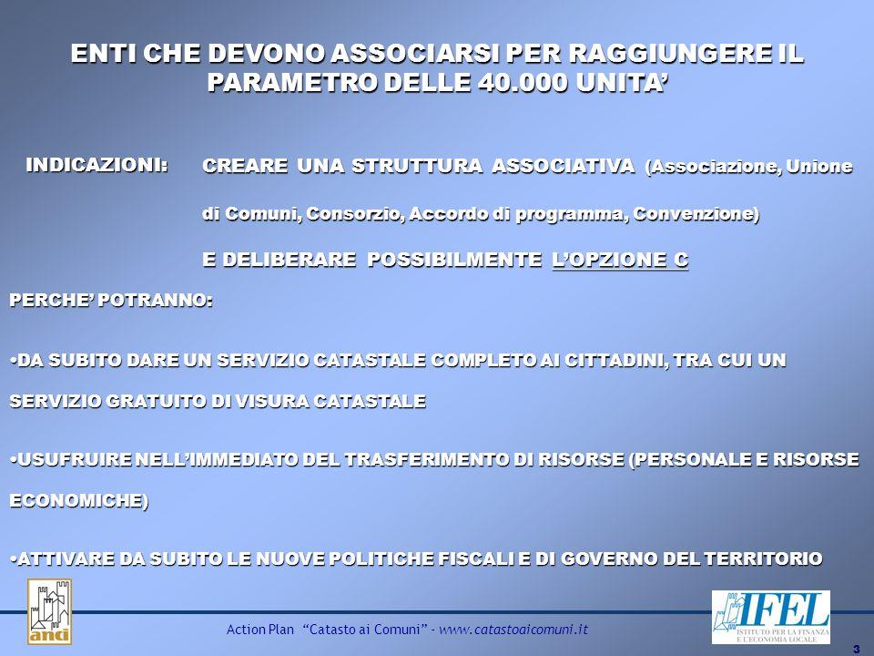 3 Action Plan Catasto ai Comuni - www.catastoaicomuni.it CREARE UNA STRUTTURA ASSOCIATIVA (Associazione, Unione di Comuni, Consorzio, Accordo di programma, Convenzione) E DELIBERARE POSSIBILMENTE LOPZIONE C ENTI CHE DEVONO ASSOCIARSI PER RAGGIUNGERE IL PARAMETRO DELLE 40.000 UNITA INDICAZIONI: PERCHE POTRANNO: DA SUBITO DARE UN SERVIZIO CATASTALE COMPLETO AI CITTADINI, TRA CUI UN SERVIZIO GRATUITO DI VISURA CATASTALEDA SUBITO DARE UN SERVIZIO CATASTALE COMPLETO AI CITTADINI, TRA CUI UN SERVIZIO GRATUITO DI VISURA CATASTALE USUFRUIRE NELLIMMEDIATO DEL TRASFERIMENTO DI RISORSE (PERSONALE E RISORSE ECONOMICHE)USUFRUIRE NELLIMMEDIATO DEL TRASFERIMENTO DI RISORSE (PERSONALE E RISORSE ECONOMICHE) ATTIVARE DA SUBITO LE NUOVE POLITICHE FISCALI E DI GOVERNO DEL TERRITORIOATTIVARE DA SUBITO LE NUOVE POLITICHE FISCALI E DI GOVERNO DEL TERRITORIO