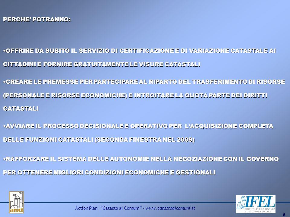 5 Action Plan Catasto ai Comuni - www.catastoaicomuni.it PERCHE POTRANNO: OFFRIRE DA SUBITO IL SERVIZIO DI CERTIFICAZIONE E DI VARIAZIONE CATASTALE AI CITTADINI E FORNIRE GRATUITAMENTE LE VISURE CATASTALIOFFRIRE DA SUBITO IL SERVIZIO DI CERTIFICAZIONE E DI VARIAZIONE CATASTALE AI CITTADINI E FORNIRE GRATUITAMENTE LE VISURE CATASTALI CREARE LE PREMESSE PER PARTECIPARE AL RIPARTO DEL TRASFERIMENTO DI RISORSE (PERSONALE E RISORSE ECONOMICHE) E INTROITARE LA QUOTA PARTE DEI DIRITTI CATASTALICREARE LE PREMESSE PER PARTECIPARE AL RIPARTO DEL TRASFERIMENTO DI RISORSE (PERSONALE E RISORSE ECONOMICHE) E INTROITARE LA QUOTA PARTE DEI DIRITTI CATASTALI AVVIARE IL PROCESSO DECISIONALE E OPERATIVO PER LACQUISIZIONE COMPLETA DELLE FUNZIONI CATASTALI (SECONDA FINESTRA NEL 2009)AVVIARE IL PROCESSO DECISIONALE E OPERATIVO PER LACQUISIZIONE COMPLETA DELLE FUNZIONI CATASTALI (SECONDA FINESTRA NEL 2009) RAFFORZARE IL SISTEMA DELLE AUTONOMIE NELLA NEGOZIAZIONE CON IL GOVERNO PER OTTENERE MIGLIORI CONDIZIONI ECONOMICHE E GESTIONALIRAFFORZARE IL SISTEMA DELLE AUTONOMIE NELLA NEGOZIAZIONE CON IL GOVERNO PER OTTENERE MIGLIORI CONDIZIONI ECONOMICHE E GESTIONALI