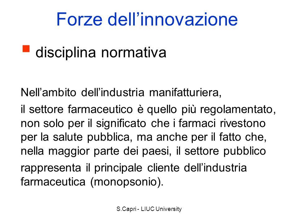 S.Capri - LIUC University Forze dellinnovazione disciplina normativa Nellambito dellindustria manifatturiera, il settore farmaceutico è quello più reg