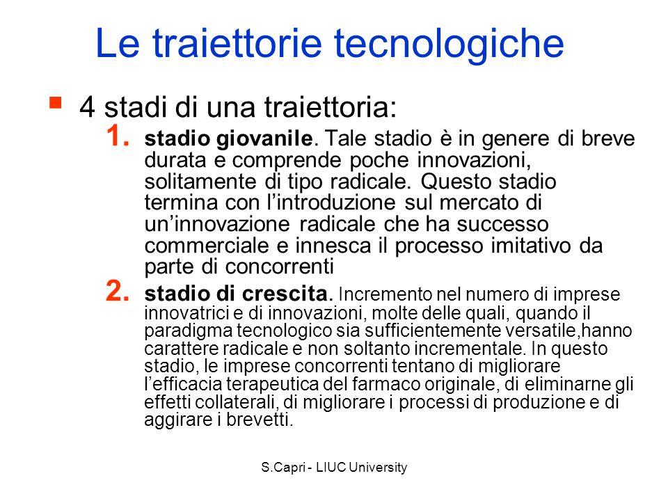 S.Capri - LIUC University Le traiettorie tecnologiche 4 stadi di una traiettoria: 1. stadio giovanile. Tale stadio è in genere di breve durata e compr