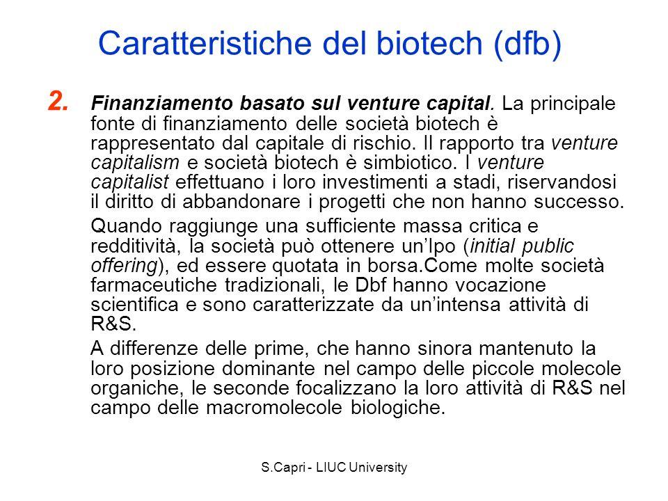 S.Capri - LIUC University Caratteristiche del biotech (dfb) 2. Finanziamento basato sul venture capital. La principale fonte di finanziamento delle so