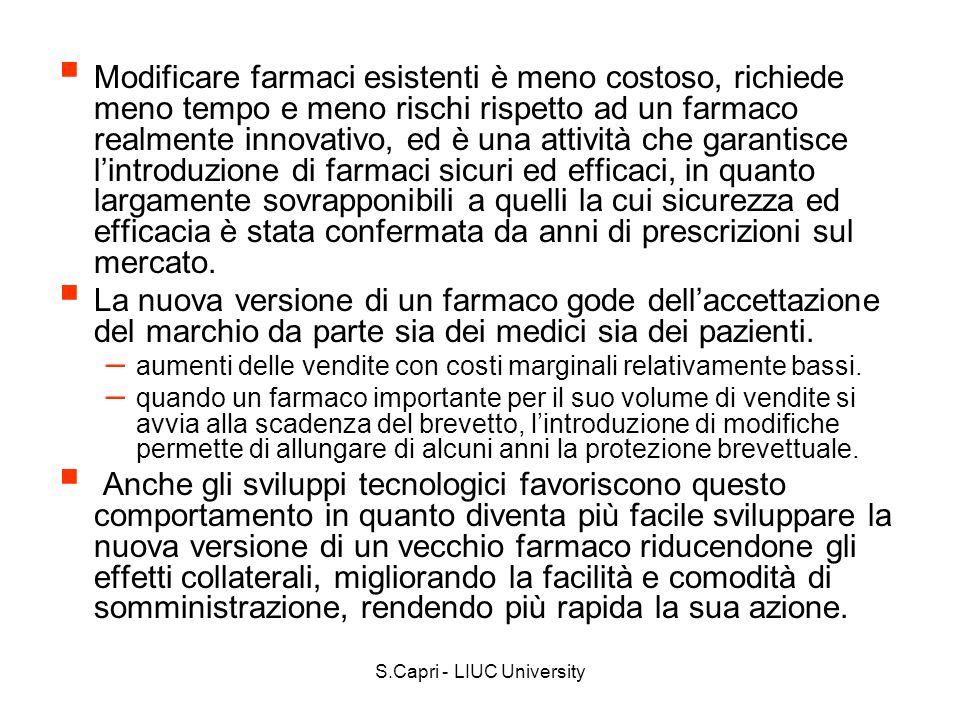 S.Capri - LIUC University Modificare farmaci esistenti è meno costoso, richiede meno tempo e meno rischi rispetto ad un farmaco realmente innovativo,