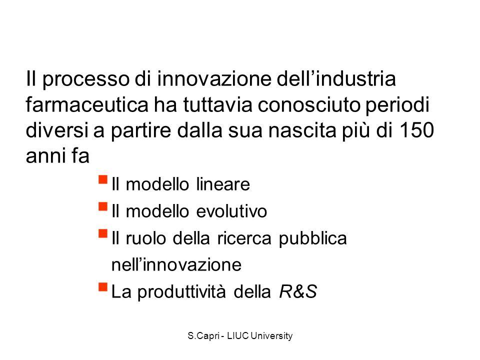 S.Capri - LIUC University Il processo di innovazione dellindustria farmaceutica ha tuttavia conosciuto periodi diversi a partire dalla sua nascita più