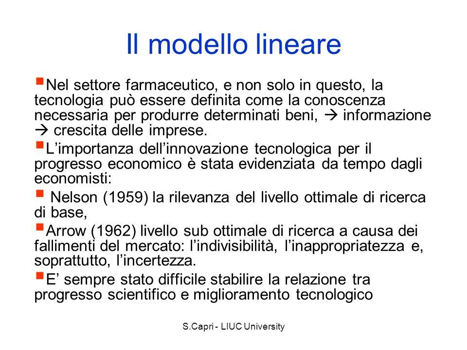 S.Capri - LIUC University Il modello lineare Nel settore farmaceutico, e non solo in questo, la tecnologia può essere definita come la conoscenza nece