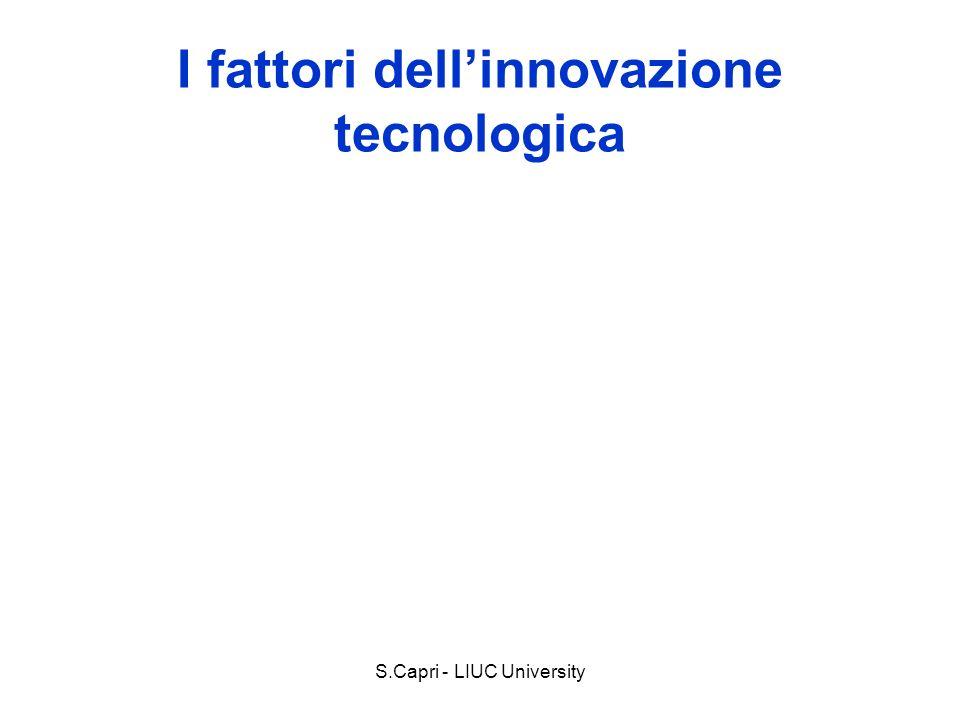 S.Capri - LIUC University I fattori dellinnovazione tecnologica