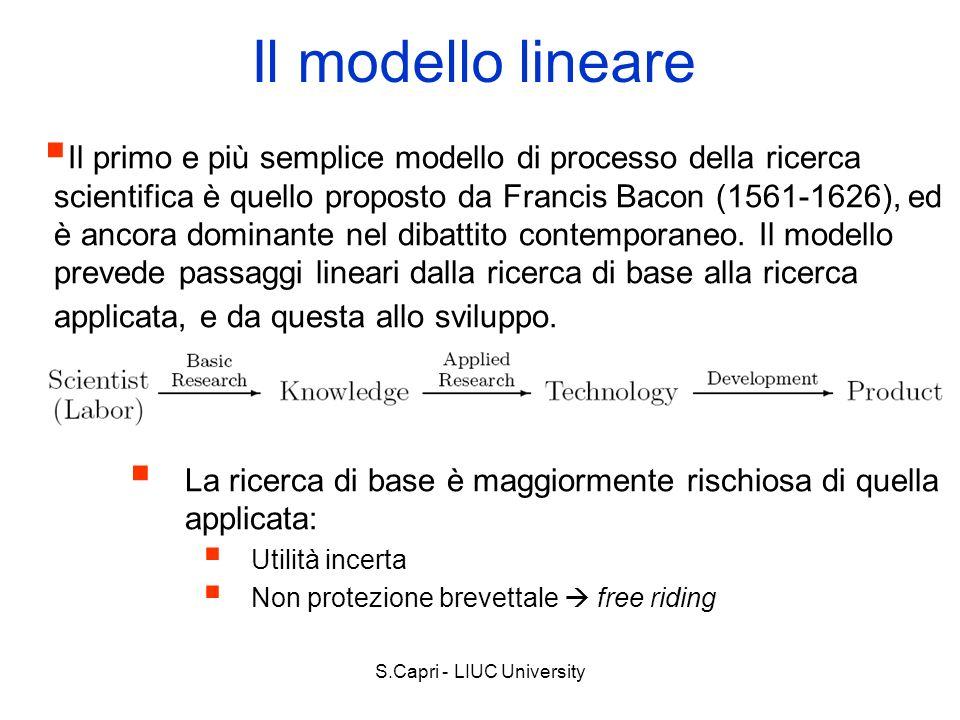 S.Capri - LIUC University Il modello lineare Il primo e più semplice modello di processo della ricerca scientifica è quello proposto da Francis Bacon