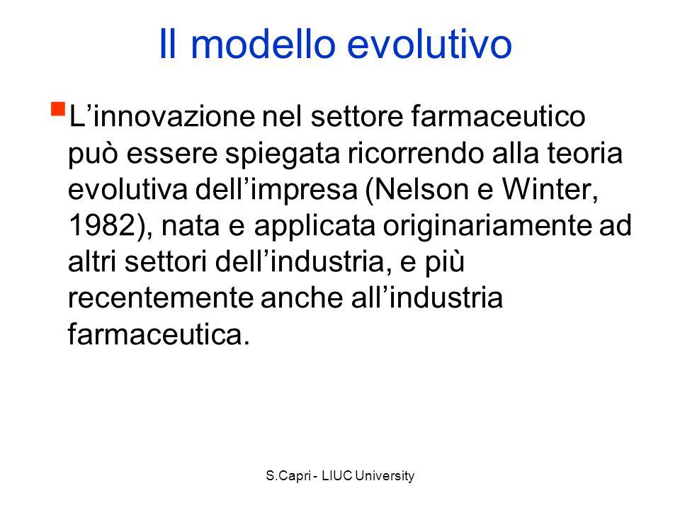 S.Capri - LIUC University Il modello evolutivo Linnovazione nel settore farmaceutico può essere spiegata ricorrendo alla teoria evolutiva dellimpresa