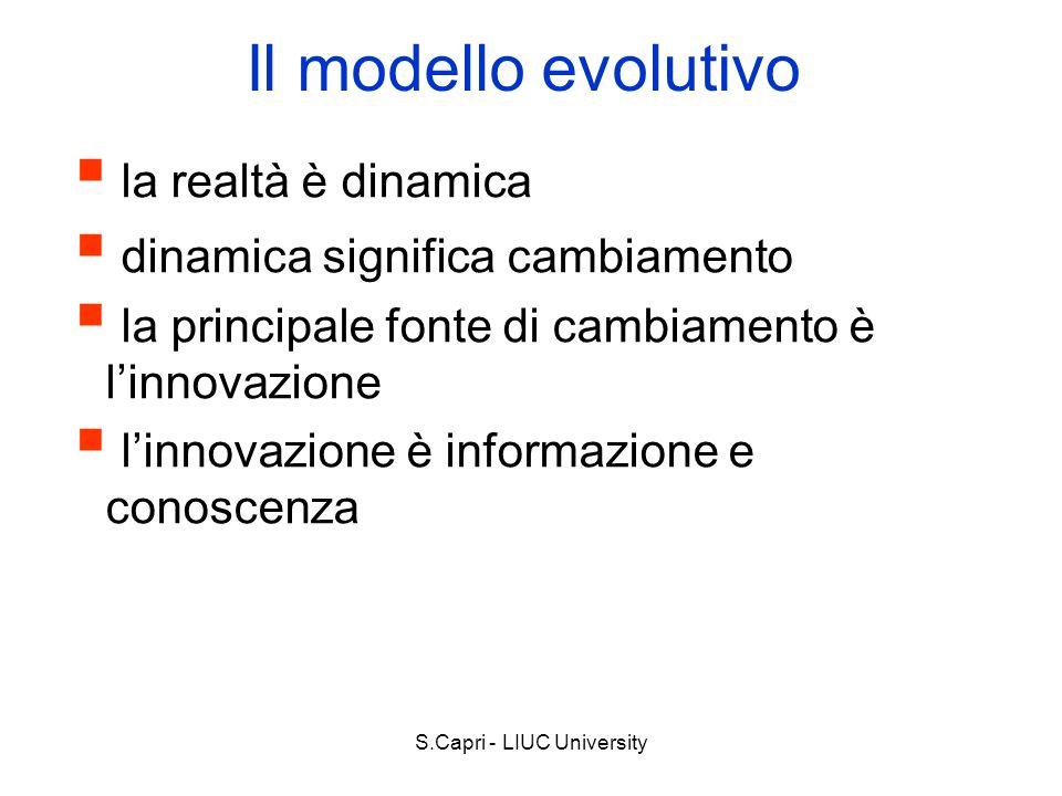 S.Capri - LIUC University Il modello evolutivo la realtà è dinamica dinamica significa cambiamento la principale fonte di cambiamento è linnovazione l