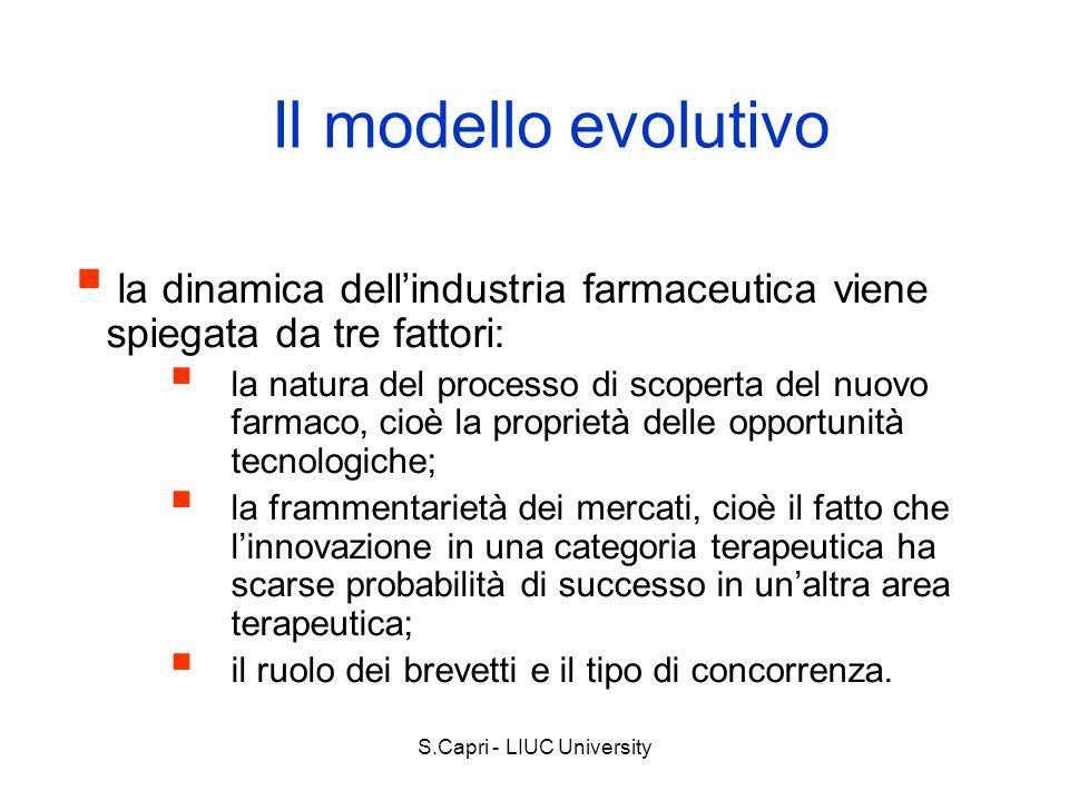 S.Capri - LIUC University Il modello evolutivo la dinamica dellindustria farmaceutica viene spiegata da tre fattori: la natura del processo di scopert