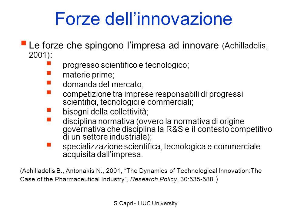 S.Capri - LIUC University Forze dellinnovazione Le forze che spingono limpresa ad innovare (Achilladelis, 2001) : progresso scientifico e tecnologico;