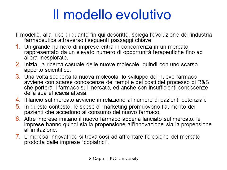 S.Capri - LIUC University Il modello evolutivo Il modello, alla luce di quanto fin qui descritto, spiega levoluzione dellindustria farmaceutica attrav