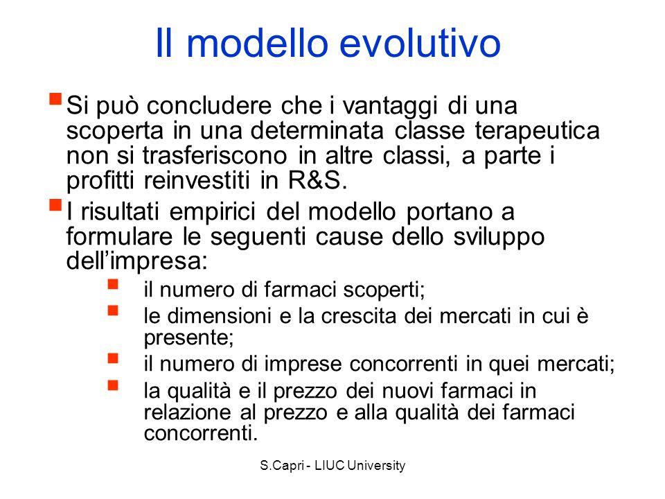 S.Capri - LIUC University Il modello evolutivo Si può concludere che i vantaggi di una scoperta in una determinata classe terapeutica non si trasferis