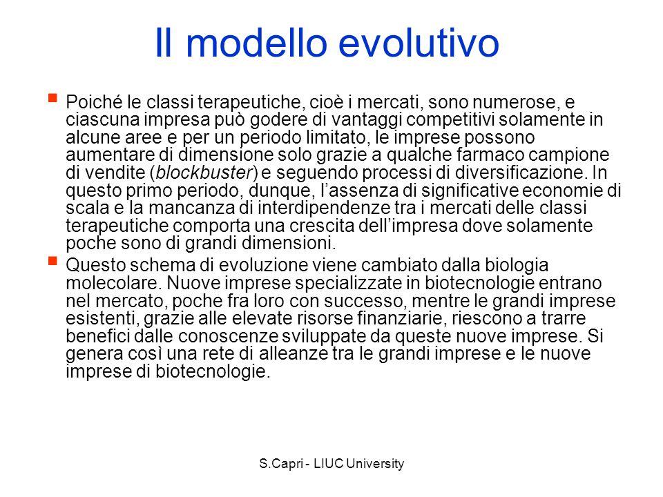 S.Capri - LIUC University Il modello evolutivo Poiché le classi terapeutiche, cioè i mercati, sono numerose, e ciascuna impresa può godere di vantaggi