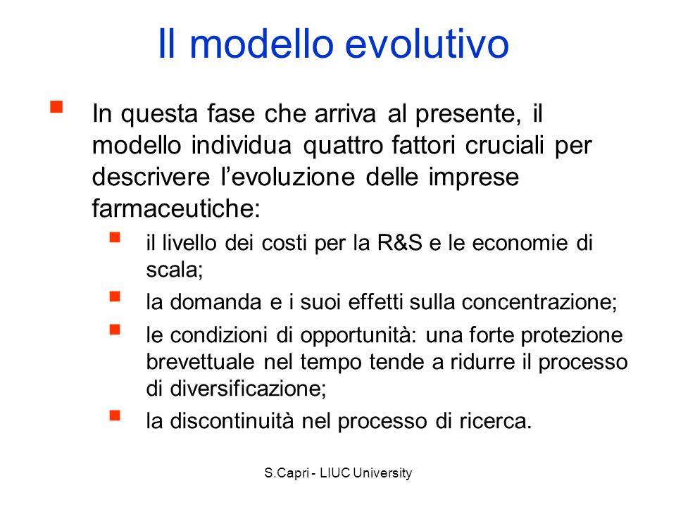 S.Capri - LIUC University Il modello evolutivo In questa fase che arriva al presente, il modello individua quattro fattori cruciali per descrivere lev