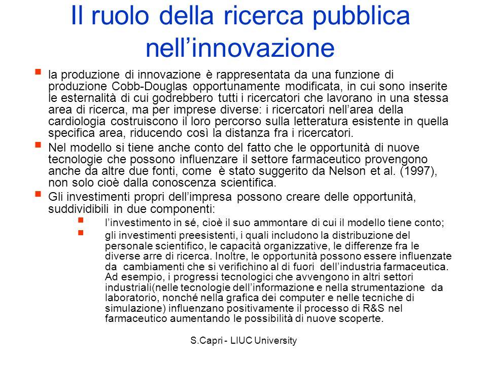 S.Capri - LIUC University Il ruolo della ricerca pubblica nellinnovazione la produzione di innovazione è rappresentata da una funzione di produzione C