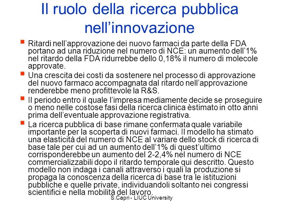 S.Capri - LIUC University Il ruolo della ricerca pubblica nellinnovazione Ritardi nellapprovazione dei nuovo farmaci da parte della FDA portano ad una