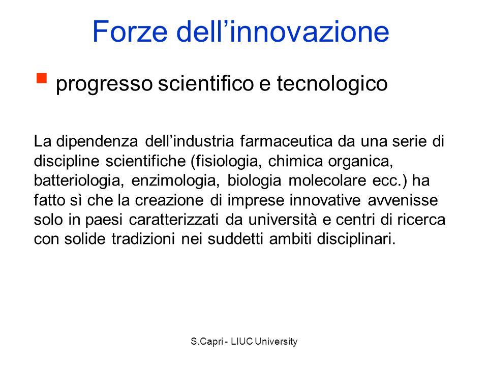 S.Capri - LIUC University Forze dellinnovazione progresso scientifico e tecnologico La dipendenza dellindustria farmaceutica da una serie di disciplin
