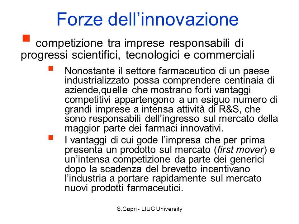 S.Capri - LIUC University Forze dellinnovazione competizione tra imprese responsabili di progressi scientifici, tecnologici e commerciali Nonostante i