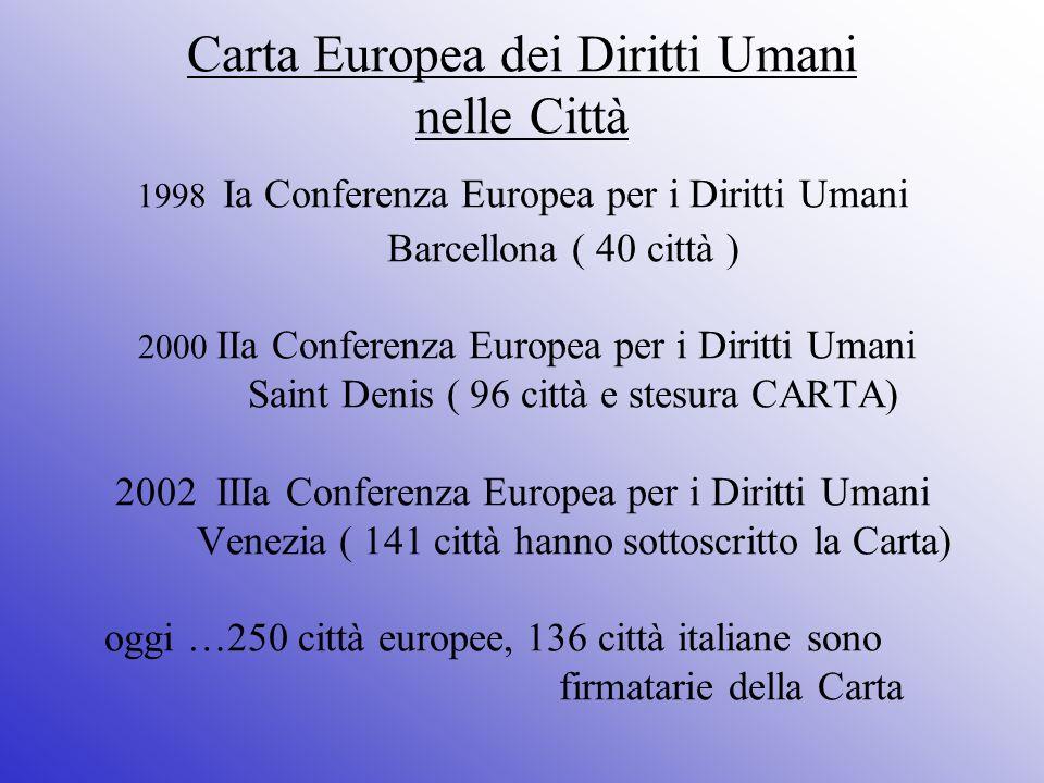 Carta Europea dei Diritti Umani nelle Città 1998 Ia Conferenza Europea per i Diritti Umani Barcellona ( 40 città ) 2000 IIa Conferenza Europea per i Diritti Umani Saint Denis ( 96 città e stesura CARTA) 2002 IIIa Conferenza Europea per i Diritti Umani Venezia ( 141 città hanno sottoscritto la Carta) oggi …250 città europee, 136 città italiane sono firmatarie della Carta