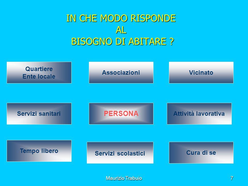 Maurizio Trabuio7 IN CHE MODO RISPONDE AL BISOGNO DI ABITARE .