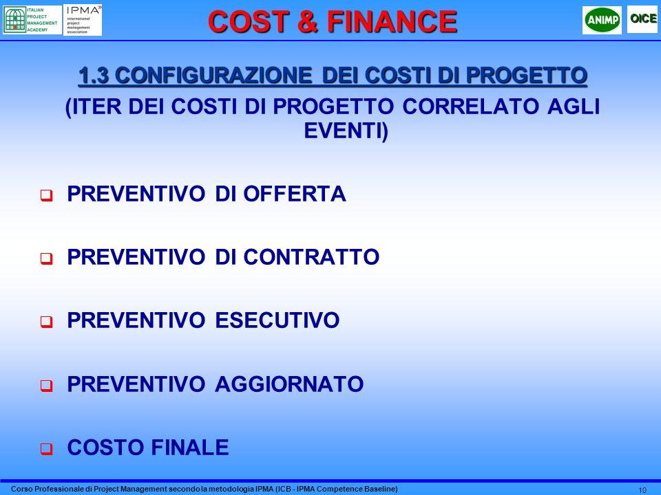 Corso Professionale di Project Management secondo la metodologia IPMA (ICB - IPMA Competence Baseline) OICE 10 1.3 CONFIGURAZIONE DEI COSTI DI PROGETTO (ITER DEI COSTI DI PROGETTO CORRELATO AGLI EVENTI) PREVENTIVO DI OFFERTA PREVENTIVO DI CONTRATTO PREVENTIVO ESECUTIVO PREVENTIVO AGGIORNATO COSTO FINALE COST & FINANCE