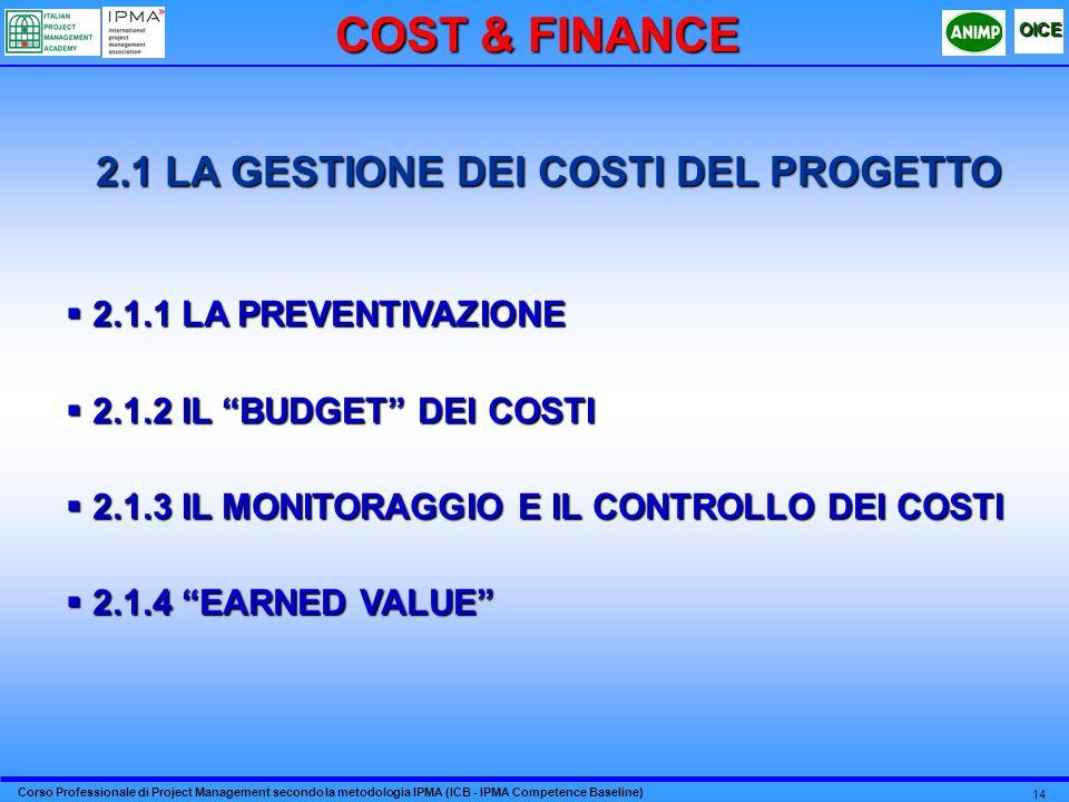 Corso Professionale di Project Management secondo la metodologia IPMA (ICB - IPMA Competence Baseline) OICE 14 2.1 LA GESTIONE DEI COSTI DEL PROGETTO 2.1.1 LA PREVENTIVAZIONE 2.1.1 LA PREVENTIVAZIONE 2.1.2 IL BUDGET DEI COSTI 2.1.2 IL BUDGET DEI COSTI 2.1.3 IL MONITORAGGIO E IL CONTROLLO DEI COSTI 2.1.3 IL MONITORAGGIO E IL CONTROLLO DEI COSTI 2.1.4 EARNED VALUE 2.1.4 EARNED VALUE COST & FINANCE