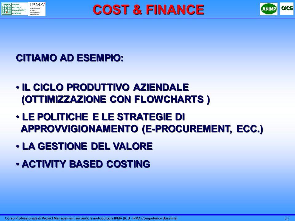 Corso Professionale di Project Management secondo la metodologia IPMA (ICB - IPMA Competence Baseline) OICE 20 CITIAMO AD ESEMPIO: IL CICLO PRODUTTIVO AZIENDALE (OTTIMIZZAZIONE CON FLOWCHARTS ) IL CICLO PRODUTTIVO AZIENDALE (OTTIMIZZAZIONE CON FLOWCHARTS ) LE POLITICHE E LE STRATEGIE DI APPROVVIGIONAMENTO (E-PROCUREMENT, ECC.) LE POLITICHE E LE STRATEGIE DI APPROVVIGIONAMENTO (E-PROCUREMENT, ECC.) LA GESTIONE DEL VALORE LA GESTIONE DEL VALORE ACTIVITY BASED COSTING ACTIVITY BASED COSTING COST & FINANCE