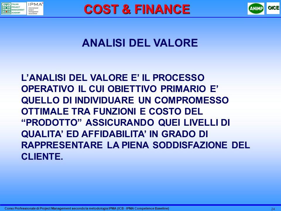 Corso Professionale di Project Management secondo la metodologia IPMA (ICB - IPMA Competence Baseline) OICE 24 ANALISI DEL VALORE LANALISI DEL VALORE