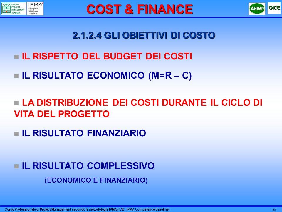Corso Professionale di Project Management secondo la metodologia IPMA (ICB - IPMA Competence Baseline) OICE 30 2.1.2.4 GLI OBIETTIVI DI COSTO n IL RISPETTO DEL BUDGET DEI COSTI n IL RISULTATO ECONOMICO (M=R – C) n LA DISTRIBUZIONE DEI COSTI DURANTE IL CICLO DI VITA DEL PROGETTO n IL RISULTATO FINANZIARIO n IL RISULTATO COMPLESSIVO (ECONOMICO E FINANZIARIO) COST & FINANCE