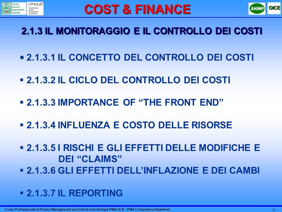 Corso Professionale di Project Management secondo la metodologia IPMA (ICB - IPMA Competence Baseline) OICE 31 2.1.3 IL MONITORAGGIO E IL CONTROLLO DEI COSTI 2.1.3.1 IL CONCETTO DEL CONTROLLO DEI COSTI 2.1.3.2 IL CICLO DEL CONTROLLO DEI COSTI 2.1.3.3 IMPORTANCE OF THE FRONT END 2.1.3.4 INFLUENZA E COSTO DELLE RISORSE 2.1.3.5 I RISCHI E GLI EFFETTI DELLE MODIFICHE E DEI CLAIMS 2.1.3.6 GLI EFFETTI DELLINFLAZIONE E DEI CAMBI 2.1.3.7 IL REPORTING COST & FINANCE