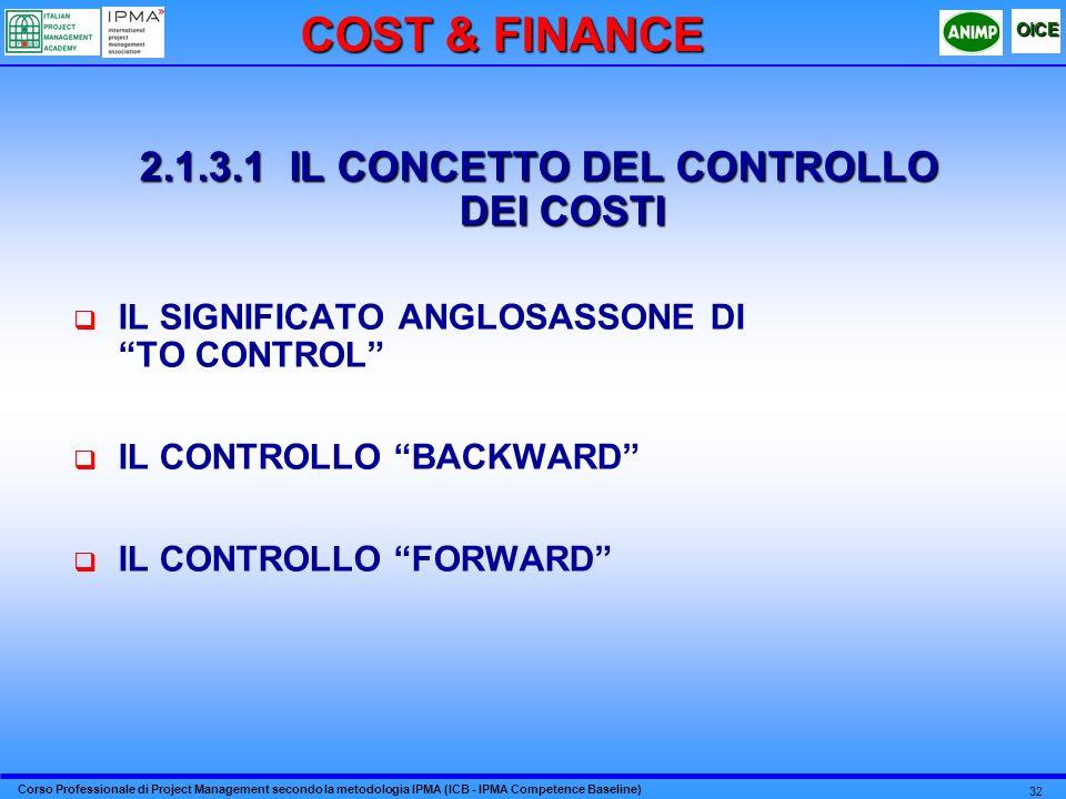 Corso Professionale di Project Management secondo la metodologia IPMA (ICB - IPMA Competence Baseline) OICE 32 2.1.3.1 IL CONCETTO DEL CONTROLLO DEI COSTI IL SIGNIFICATO ANGLOSASSONE DI TO CONTROL IL CONTROLLO BACKWARD IL CONTROLLO FORWARD COST & FINANCE