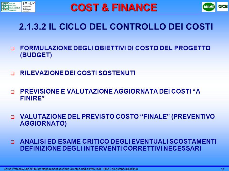 Corso Professionale di Project Management secondo la metodologia IPMA (ICB - IPMA Competence Baseline) OICE 33 2.1.3.2 IL CICLO DEL CONTROLLO DEI COSTI FORMULAZIONE DEGLI OBIETTIVI DI COSTO DEL PROGETTO (BUDGET) RILEVAZIONE DEI COSTI SOSTENUTI PREVISIONE E VALUTAZIONE AGGIORNATA DEI COSTI A FINIRE VALUTAZIONE DEL PREVISTO COSTO FINALE (PREVENTIVO AGGIORNATO) ANALISI ED ESAME CRITICO DEGLI EVENTUALI SCOSTAMENTI DEFINIZIONE DEGLI INTERVENTI CORRETTIVI NECESSARI COST & FINANCE