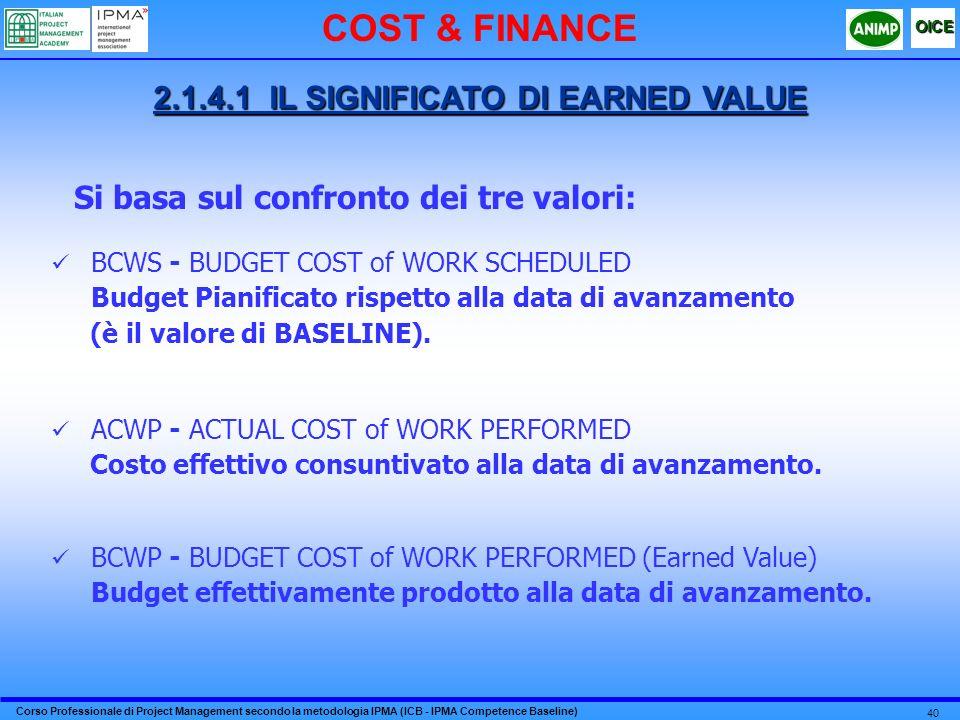 Corso Professionale di Project Management secondo la metodologia IPMA (ICB - IPMA Competence Baseline) OICE 40 COST & FINANCE BCWS - BUDGET COST of WORK SCHEDULED Budget Pianificato rispetto alla data di avanzamento (è il valore di BASELINE).