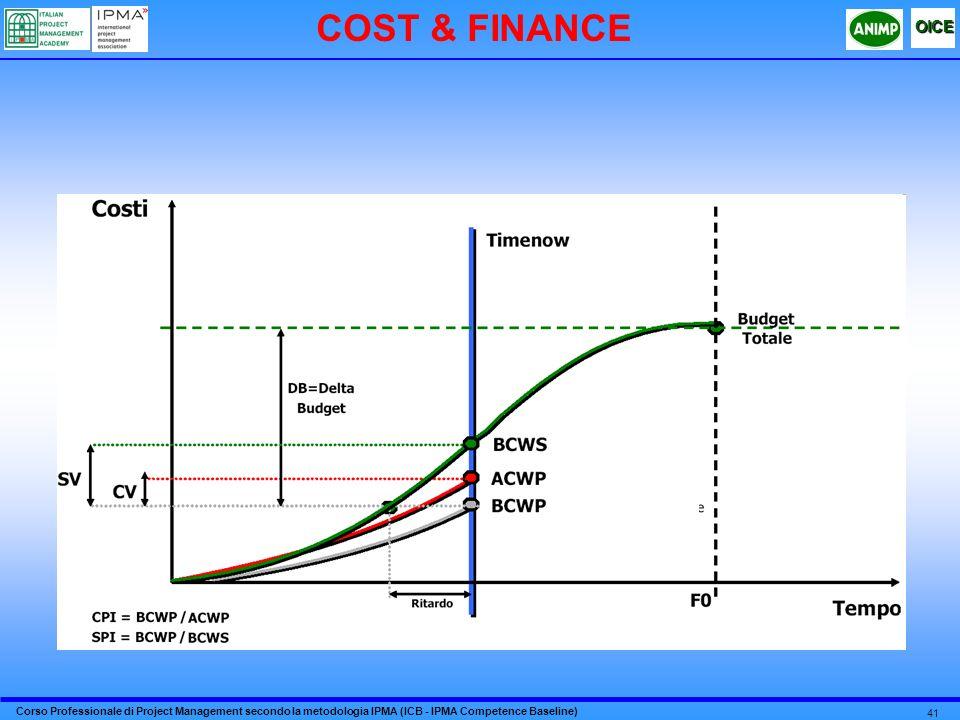 Corso Professionale di Project Management secondo la metodologia IPMA (ICB - IPMA Competence Baseline) OICE 41 COST & FINANCE