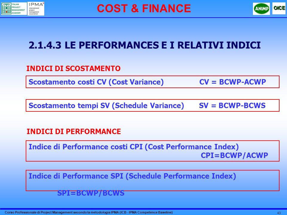 Corso Professionale di Project Management secondo la metodologia IPMA (ICB - IPMA Competence Baseline) OICE 43 INDICI DI SCOSTAMENTO INDICI DI PERFORMANCE Scostamento costi CV (Cost Variance) CV = BCWP-ACWP Scostamento tempi SV (Schedule Variance) SV = BCWP-BCWS Indice di Performance costi CPI (Cost Performance Index) CPI=BCWP/ACWP Indice di Performance SPI (Schedule Performance Index) SPI=BCWP/BCWS COST & FINANCE 2.1.4.3 LE PERFORMANCES E I RELATIVI INDICI