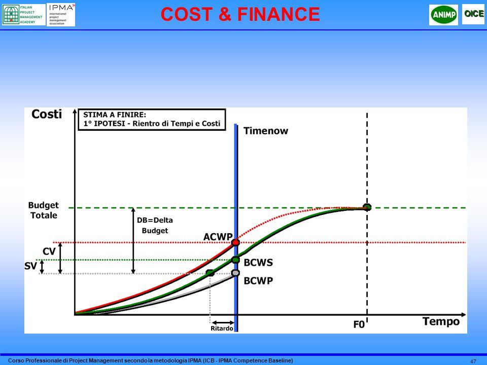 Corso Professionale di Project Management secondo la metodologia IPMA (ICB - IPMA Competence Baseline) OICE 47 COST & FINANCE