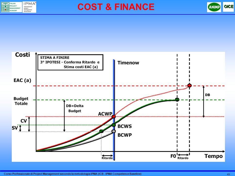 Corso Professionale di Project Management secondo la metodologia IPMA (ICB - IPMA Competence Baseline) OICE 49 COST & FINANCE DB
