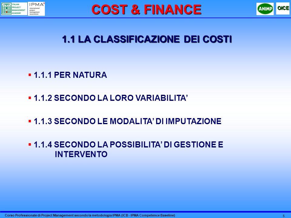 Corso Professionale di Project Management secondo la metodologia IPMA (ICB - IPMA Competence Baseline) OICE 5 1.1 LA CLASSIFICAZIONE DEI COSTI 1.1.1 PER NATURA 1.1.2 SECONDO LA LORO VARIABILITA 1.1.3 SECONDO LE MODALITA DI IMPUTAZIONE 1.1.4 SECONDO LA POSSIBILITA DI GESTIONE E INTERVENTO COST & FINANCE